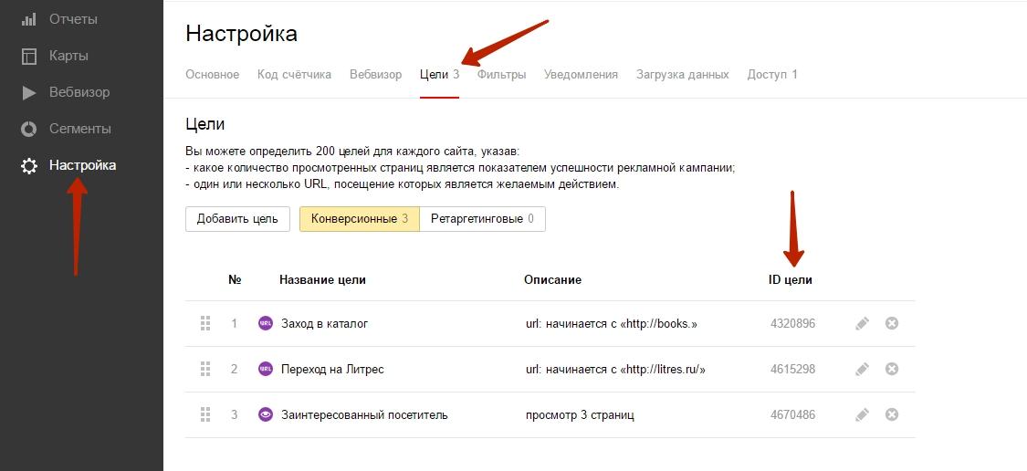 Цели в Яндекс.Метрике - Google Chrome